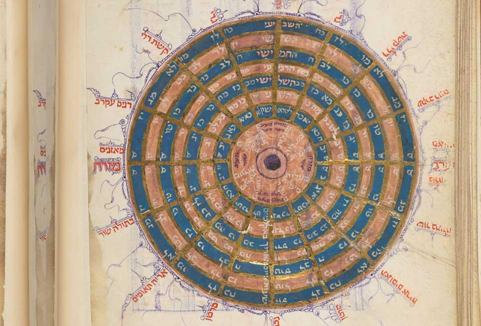 Tableaux calendaires et astronomiques, XVe siècle. British Library (Or 11796).